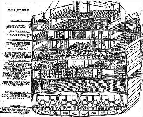 Чертежи кораблей Олимпик-класса и другие - фото 88 - Титаник2012.рф.