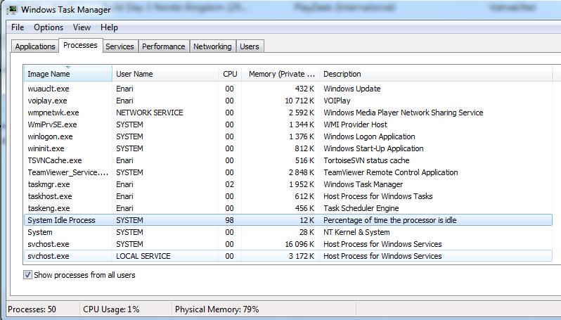 wmiprvse high cpu usage windows 7