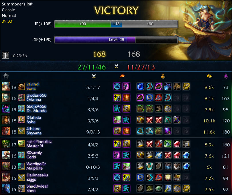 General Strategy Guide : Sona: Solo Queue STOMPING ...