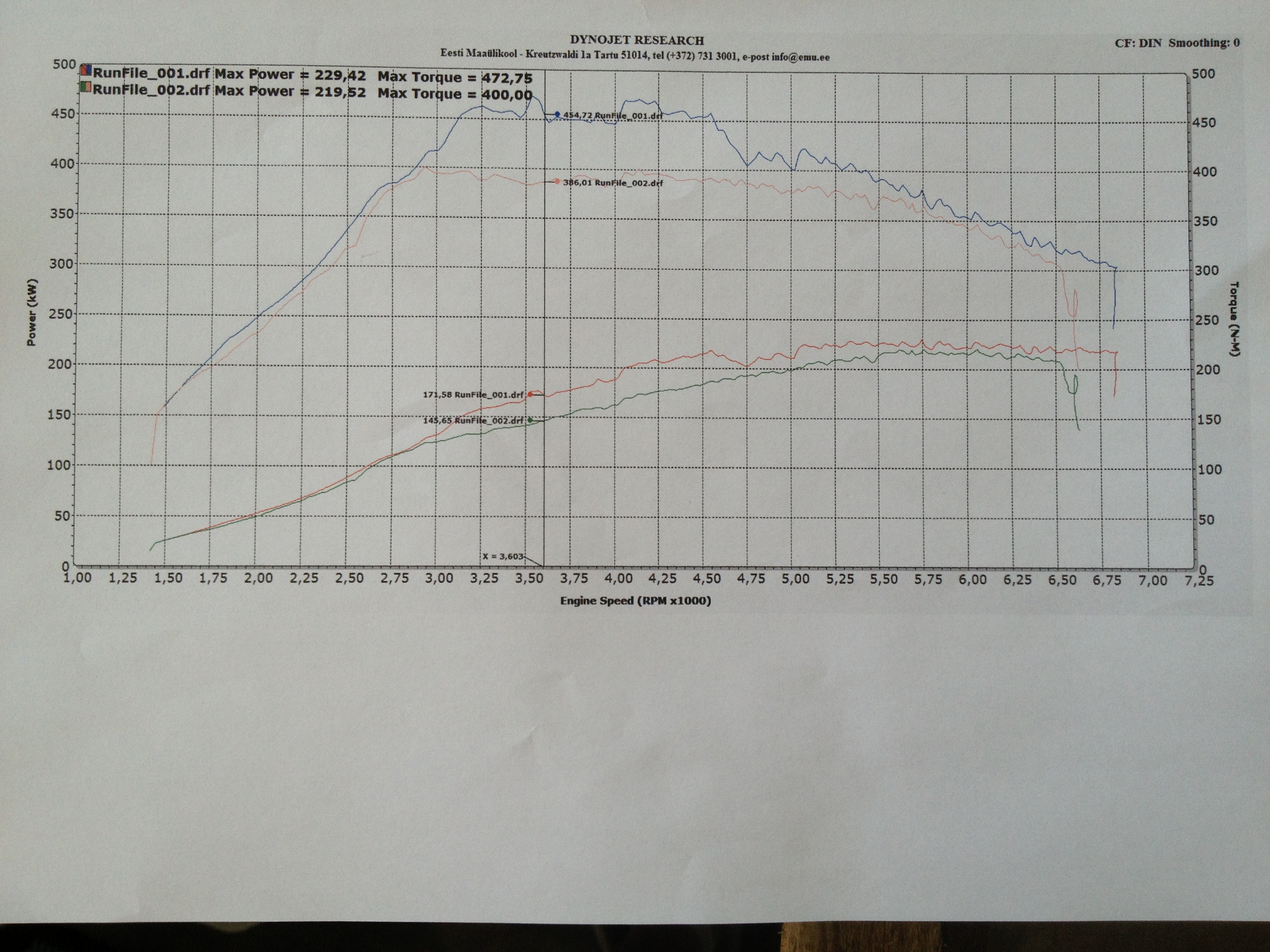 swedespeed forums help has anyone done a stock r dyno run or rh forums swedespeed com Typical Boiler Piping Diagram Typical Boiler Piping Diagram