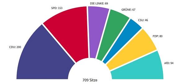 saksa tulemus