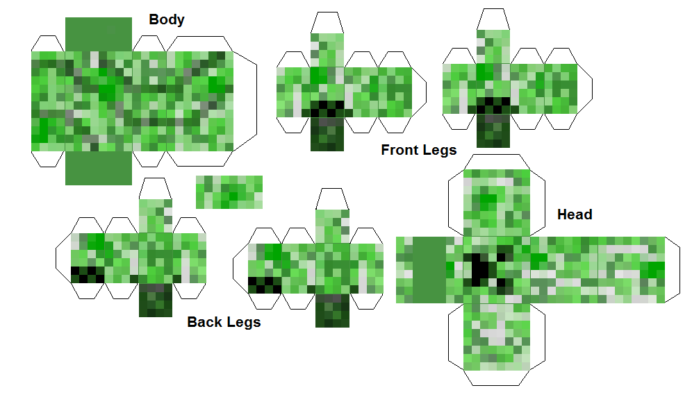 Creeper Template - Your own Creeper!